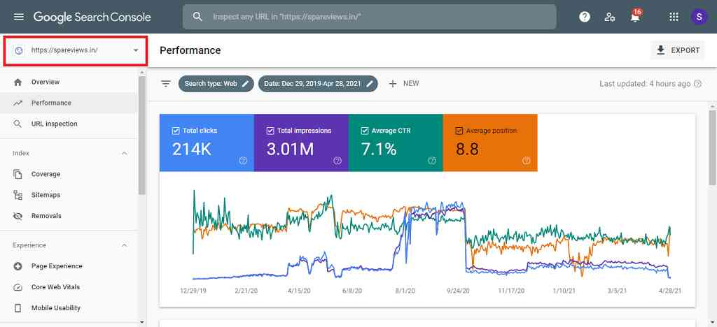 spareviews google search console performance-compressed