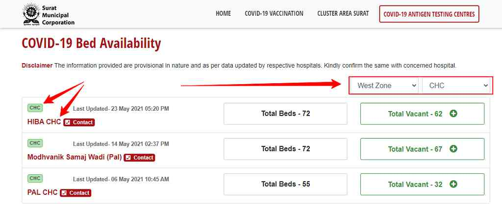 zone-wise-and-facility-wise-bed-availability-details